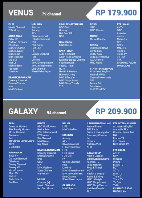 Paket Indovision Promo September 2021