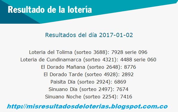 Como es la formula para ganarme el chance-Resultados de la loteria-Enero 2-2017