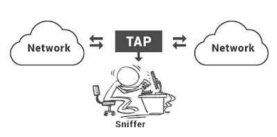 cara kerja teknik hacking sniffing