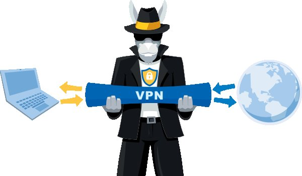 How Virtual Private Networks work and How they Protect Your hidden Connection