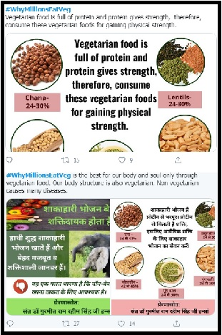 #WhyMillionsEatVeg: Reason Explained And Shared The Benefit Of Veg