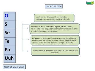 grupo via tabla periodica - Tabla Periodica Grupo 6 A