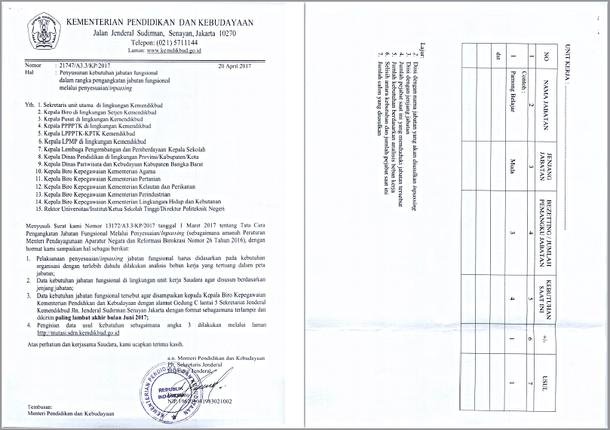 Berikut ini adalah berkas informasi Surat Edaran Inpassing Jabatan Fungsional dari Kemdik Surat Edaran Inpassing Jabatan Fungsional