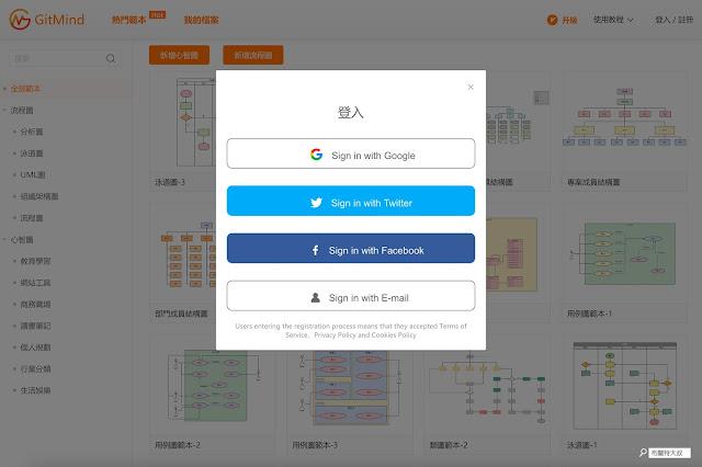 【行銷手札】免費、免安裝的線上心智圖 GitMind - 支援 Google、Twitter、Facebook 帳號登入
