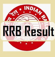 RRB Bangalore Results