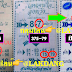 มาแล้ว...เลขเด็ดงวดนี้ 3ตัวตรงๆ หวยซองเลขเจาะใจลุงหวัง แม่นยำชัดเจน งวดวันที่16/11/62