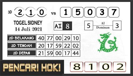 Prediksi Pencari Hoki Sdy Rabu 14-juli-2021