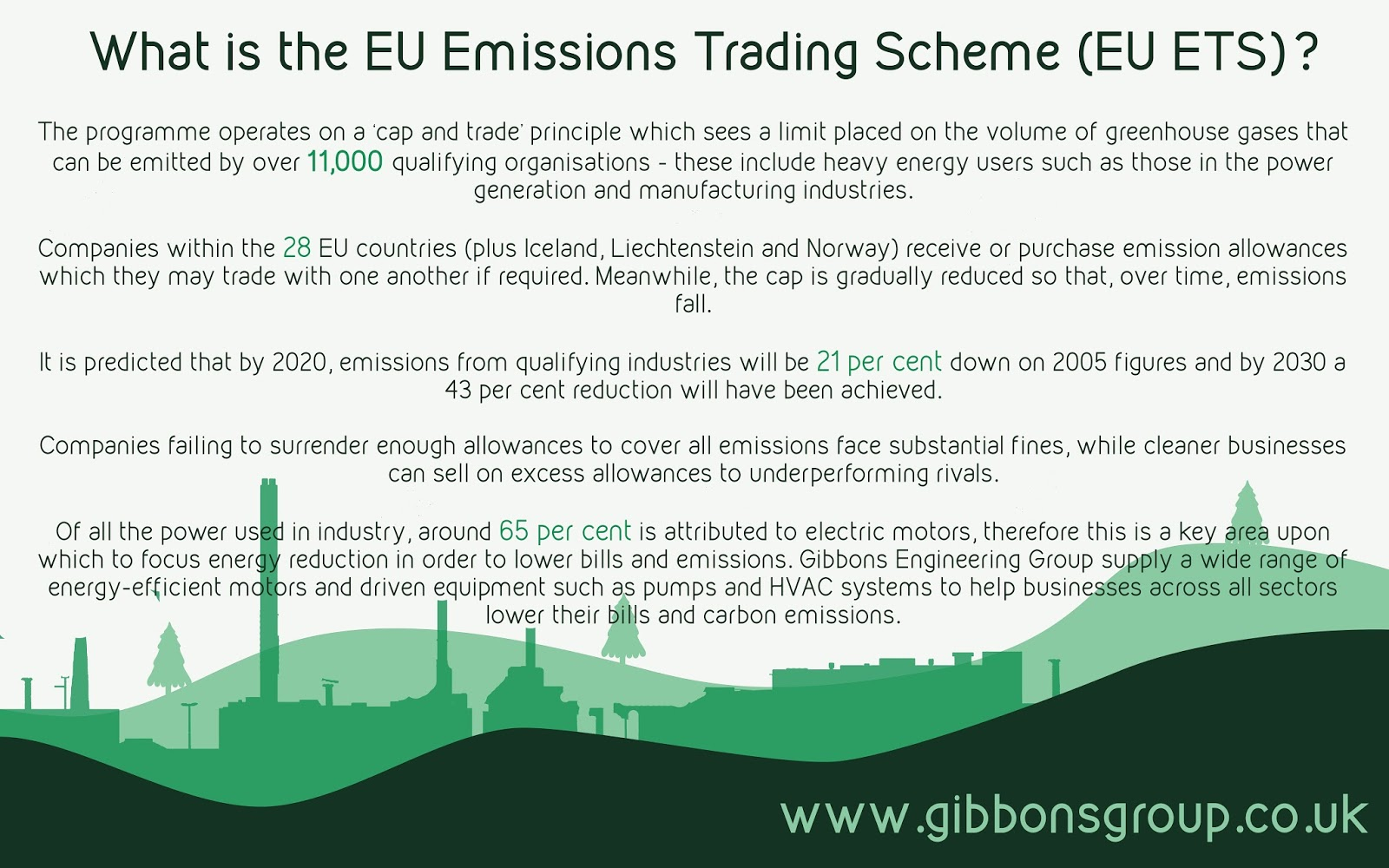 The EU Emissions Trading Scheme (ETS) and its reform in brief | News | European Parliament