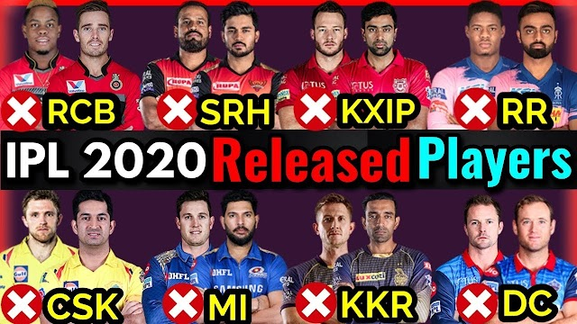 Most Expensive Players for IPL but Flop