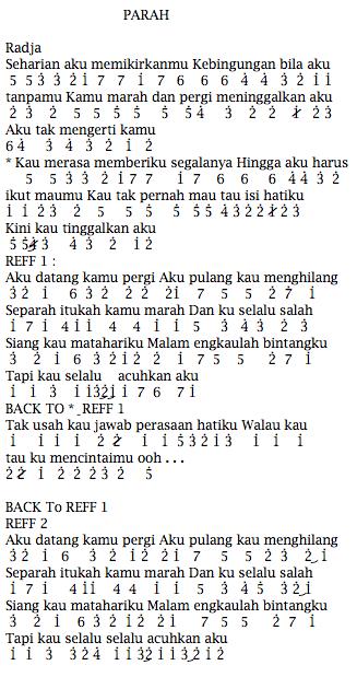 Not Angka Piano Pianika Lirik Lagu Radja Parah (Ost Kita Nikah Yuk, RCTI)