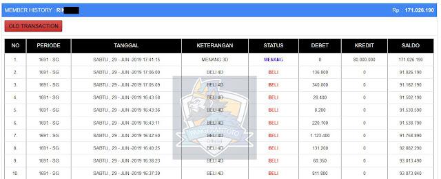 Jackpot Singapura 29 Juni 2019