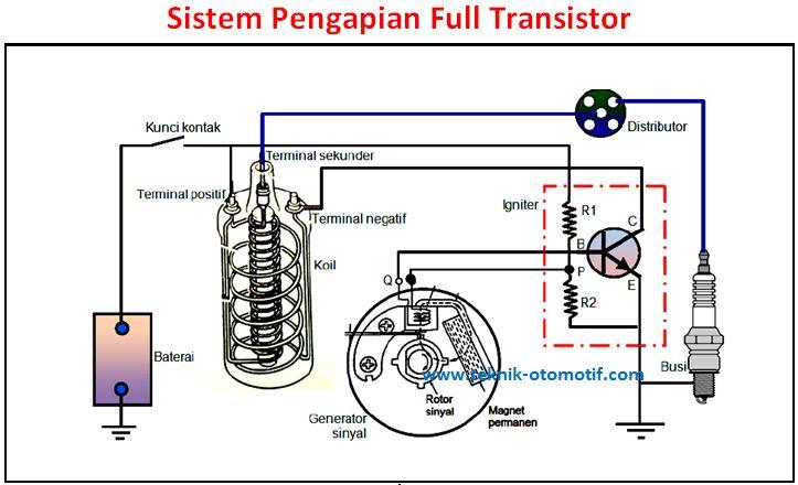 Cara kerja sistem pengapian full transistor teknik otomotif sistem pengapian full transistor merupakan pengembangan dari sistem pengapian semi transistor ccuart Image collections