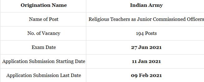 army religious teacher syllabus