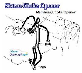 Fungsi dan Cara Kerja Sistem Choke Opener (COP)