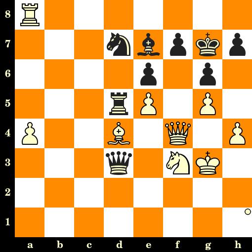 Les Blancs jouent et matent en 3 coups - Lubomir Ftacnik vs Ivan Jankovec Marianske Lazne 1978