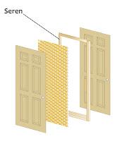 Kapının iç yapısında yer alan serenin gösterimi