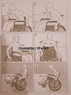 latihan manuver kursi roda cocok untuk pasien yang pasif bergerak