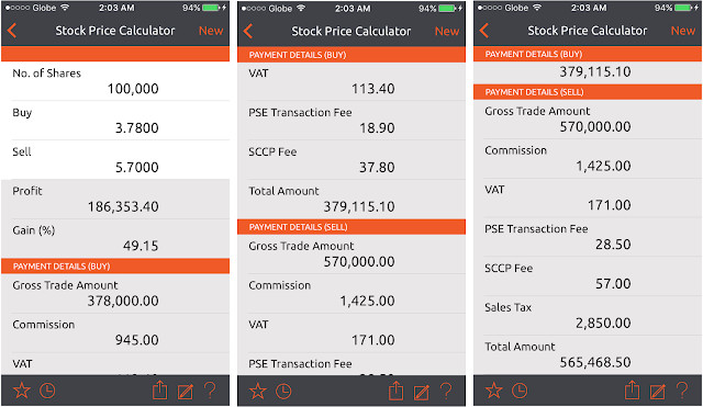 Mypg make your peso grow single buy single sell calculator fandeluxe Images