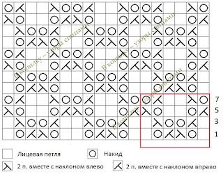 shema vyazaniya knitting patterns uzorispicami vyazaniespicami  vyazanieyaponskii uzorshema vyazaniespicashema