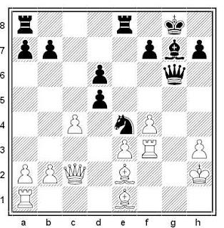 Posición de la partida de ajedrez Zlatozar Kerchev - Emil Stefanov Karastoychev (Bulgaria, 1965)