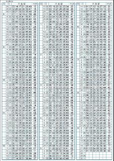 第17114期 六合彩拖牌演算