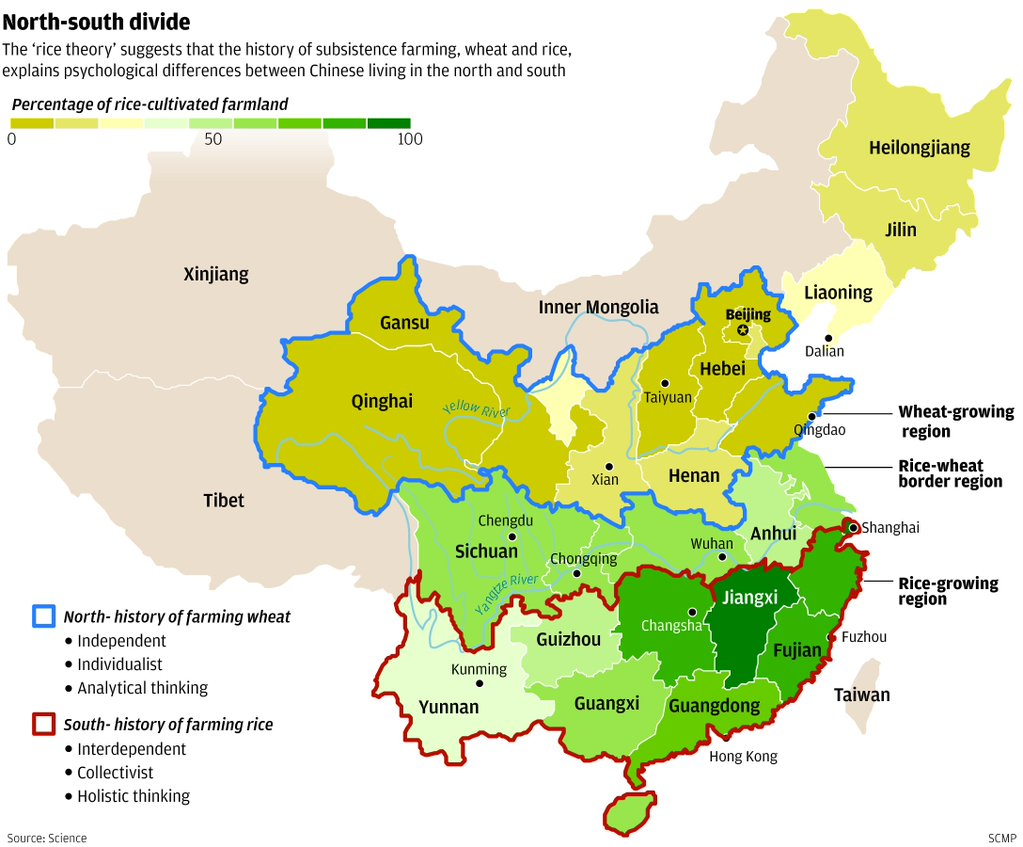 Rice vs wheat production in China