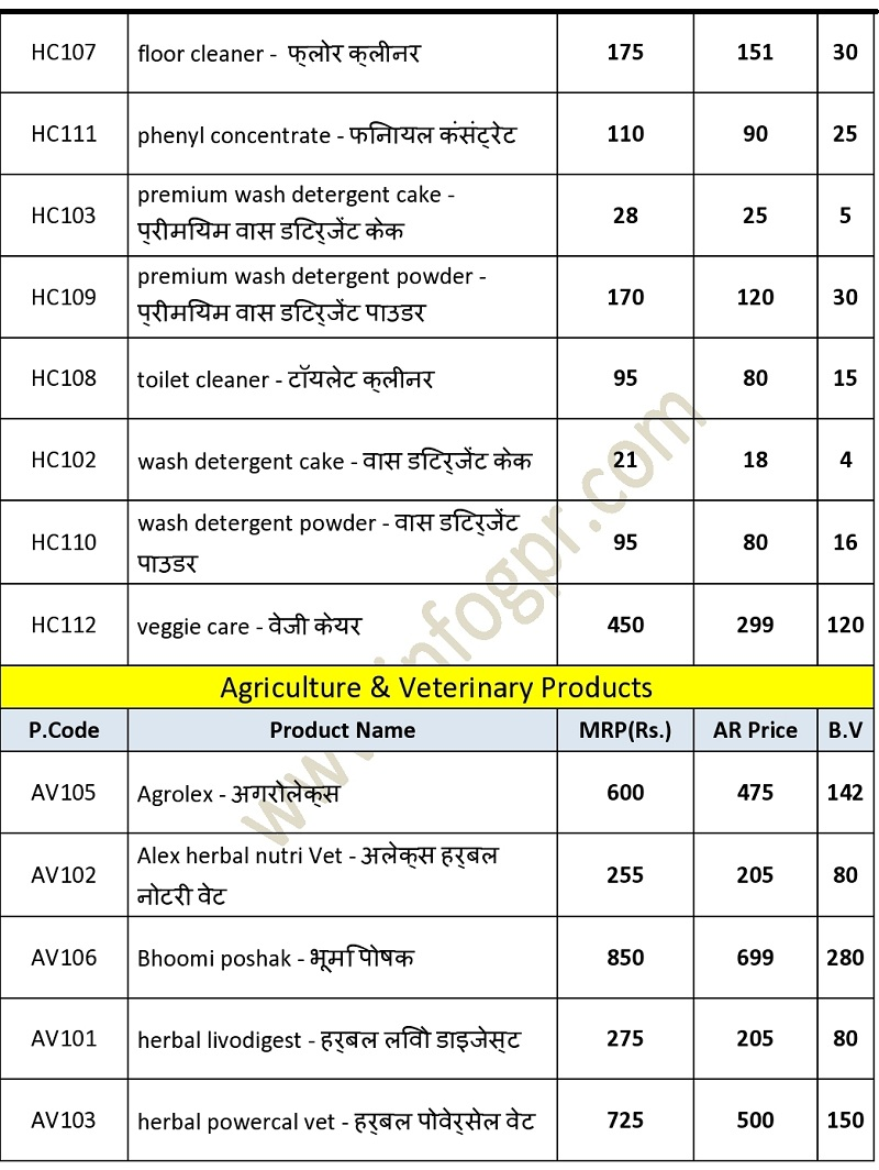 Alex network products rate list hindi