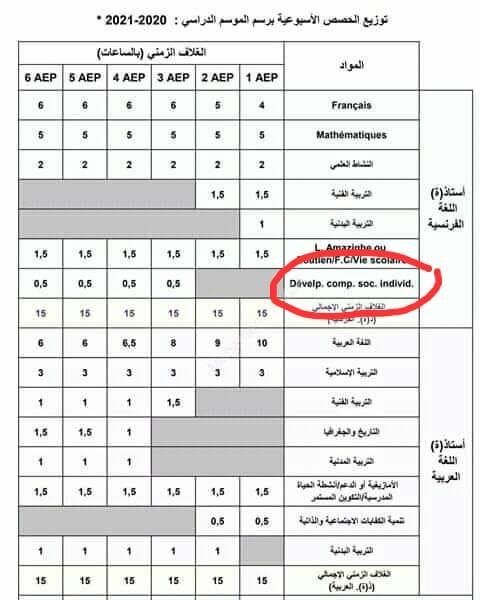 توزيع الحصص الأسبوعية برسم الموسم الدراسي 2020-2021