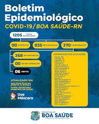 Boletins Epidemiológicos 94 a 98