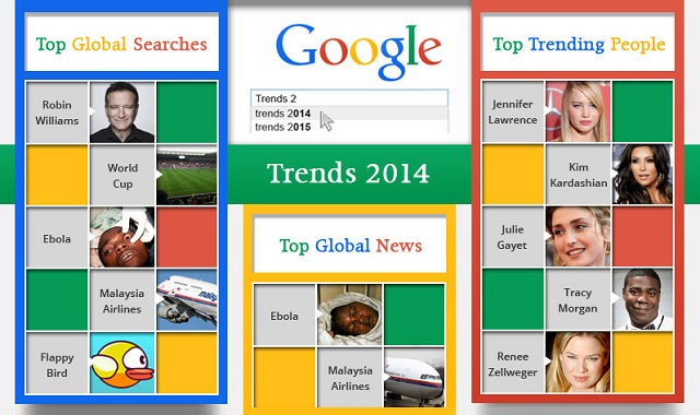 Google Search Trends 2014: Fashion, Politics, Sports, Health And Tech