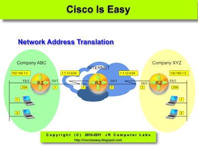 Lesson 51 - Network Address Translation Part 1