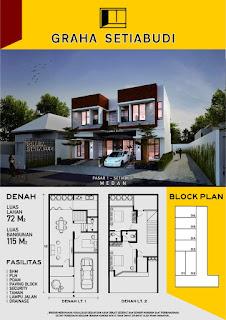Spesifikasi Rumah Minimalis Modern Murah Di Pasar 1 Setiabudi Ring Road Depan Sekolah Namira Medan