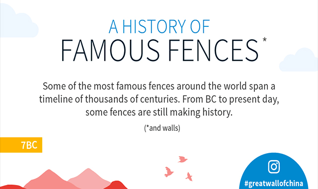 A History of Famous Fences