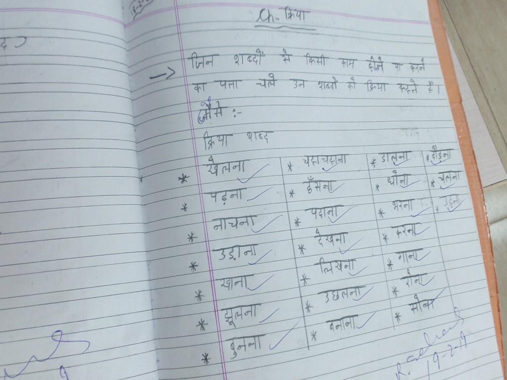 Standard 2: Class 2nd Sub - Hindi Ch-Kriya [ 768 x 1024 Pixel ]