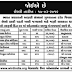 wird india Recruitment : dist. manager , taluka manager , clerk , computer oparater , stor keepar and other jobs