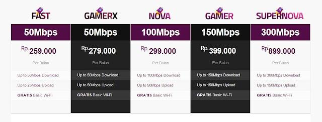 Paket Internet yang ditawarkan oleh MyRepublic