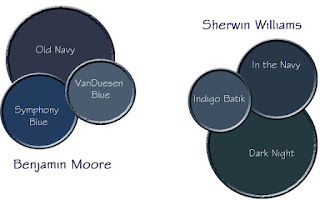 Shades of navy blue as a color trend
