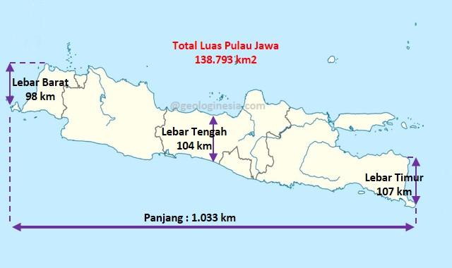 panjang lebar dan luas pulau jawa