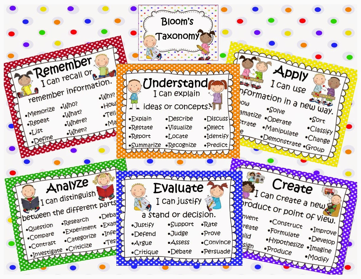 Sandy S Learning Reef Using Bloom S Taxonomy To Enhance