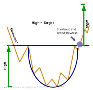 Target saham HOKI