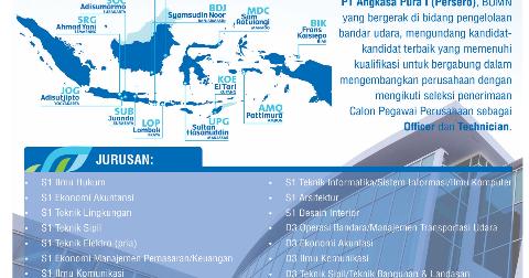 Lowongan Bank Cilegon November 2017 2018 - Lowongan Kerja