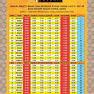 Jadual Waktu Berbuka Puasa Dan Imsak Kedah 2021/1442 H