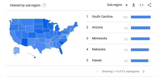 Google Trends sub-region search