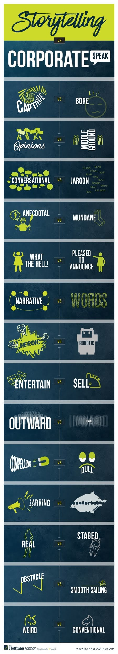Storytelling vs Corporate Speak