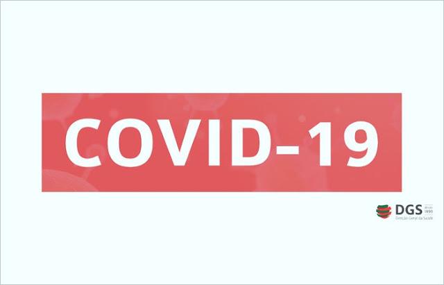 COVID19. Cascais com 187 casos positivos