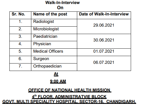 NHM Chandigarh Recruitment 2021-27 Medical Officer & Other Posts