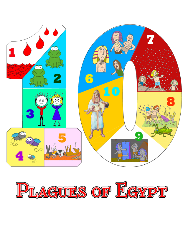 Scribbles And Everyday Miracles Kindergarten The Ten Plagues Of Egypt