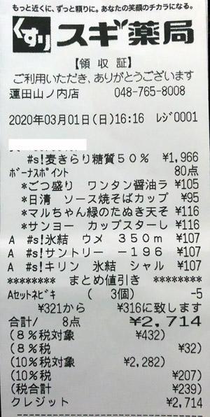 スギ薬局 蓮田山ノ内店 2020/3/1 のレシート