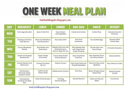 14-Day Clean-Eating Meal Plan 1 200 Calories