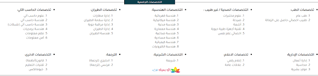 وظائف كلية الملك خالد العسكريه